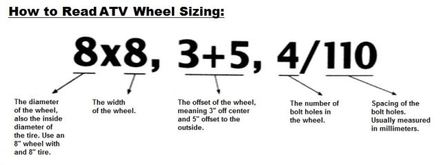 Read Tire Sizes >> A Guide to Choosing ATV Tires & Wheels   MotoSport