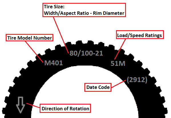 Dirt Bike Tires & Wheels Explained - Sizes, Pressure, Treads ...